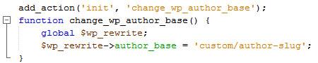 Modificarea prefixului autor